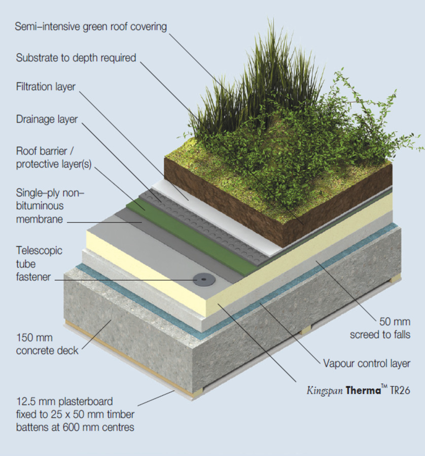 TR26 Green Roof Concrete Deck