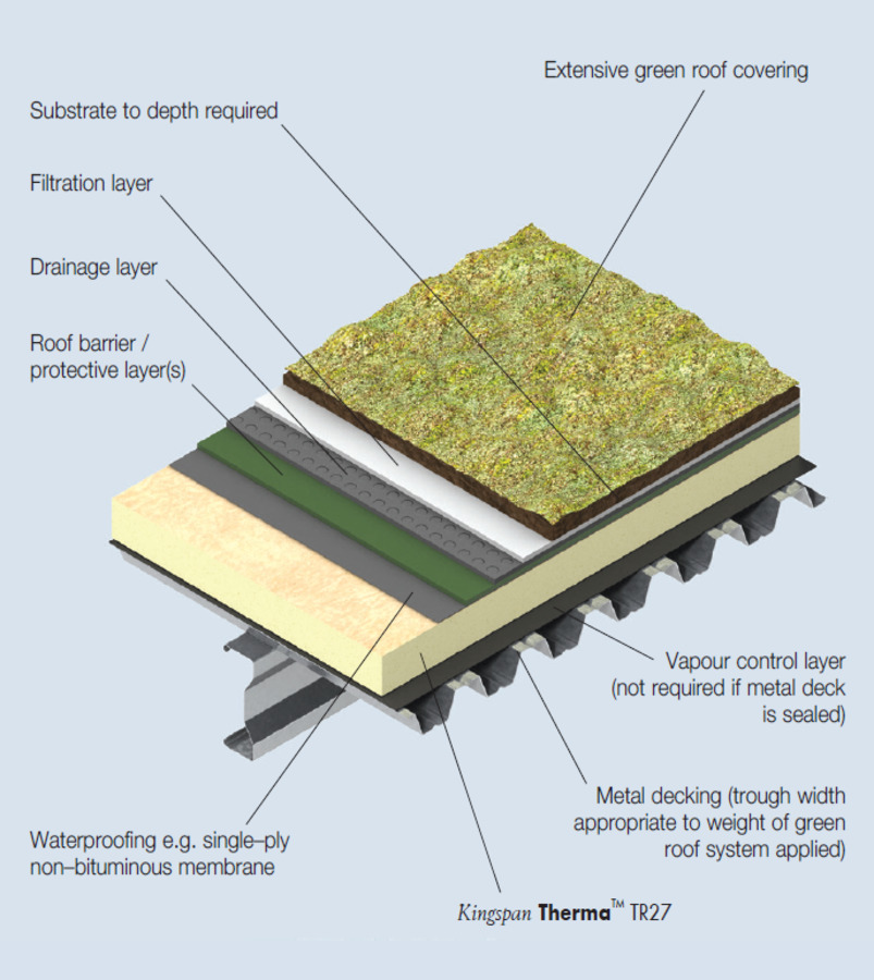 TR27 Green Roof Metal Deck