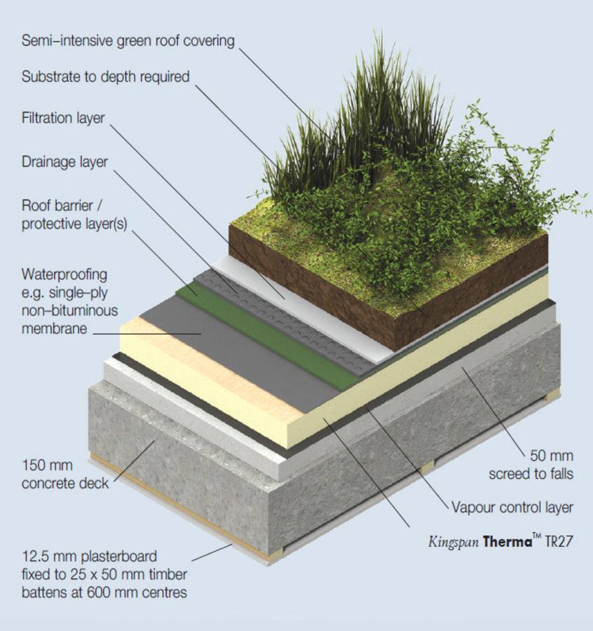 TR27 Green Roof Concrete Deck