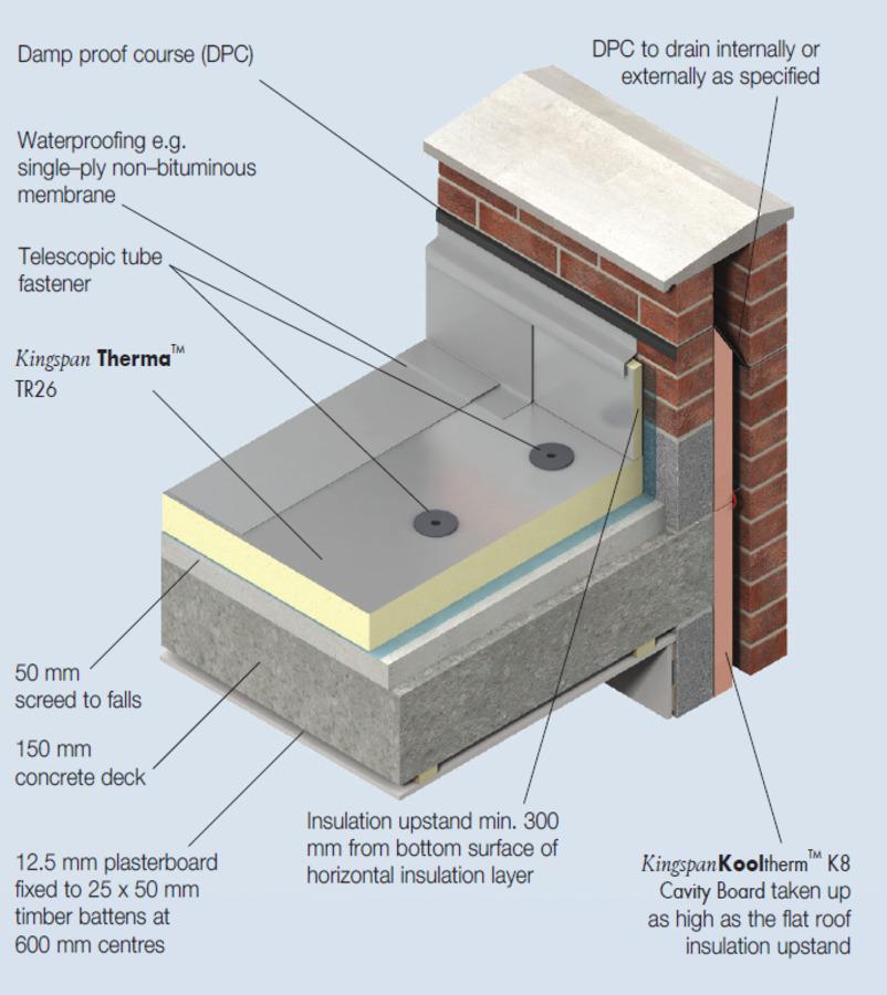 Waterproofed Flat Roofs Insulation Kingspan New Zealand
