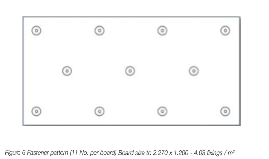 Kooltherm K10 White Installation Diagram_Fastener Fixing Pattern