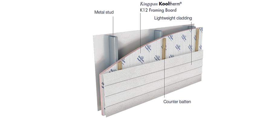 Kooltherm K12 R Value_Steel Framed Wall External Frame