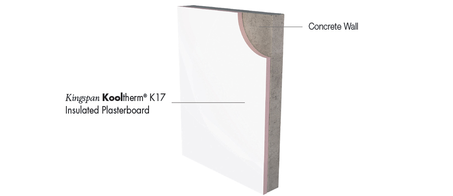 Kooltherm K17 R Value_Concrete Wall