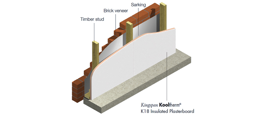 Kooltherm K18 R Value_Brick Veneer Wall