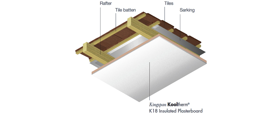 Kooltherm K18 R Value_Residential Tiled Roof_Raked