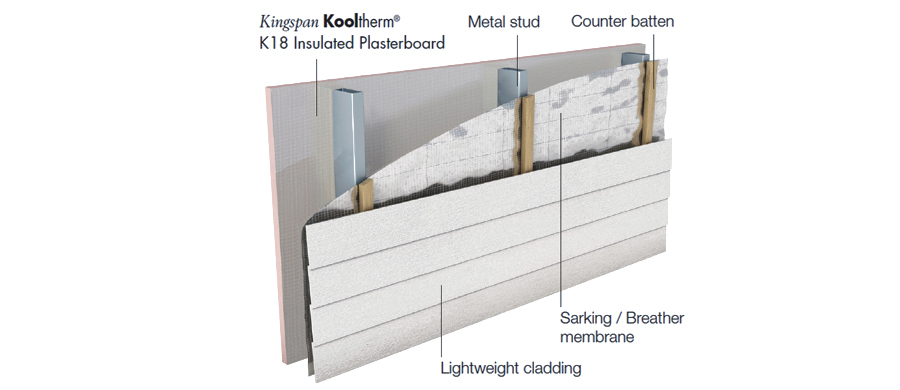 Kooltherm K18 R Value_Steel Framed Wall