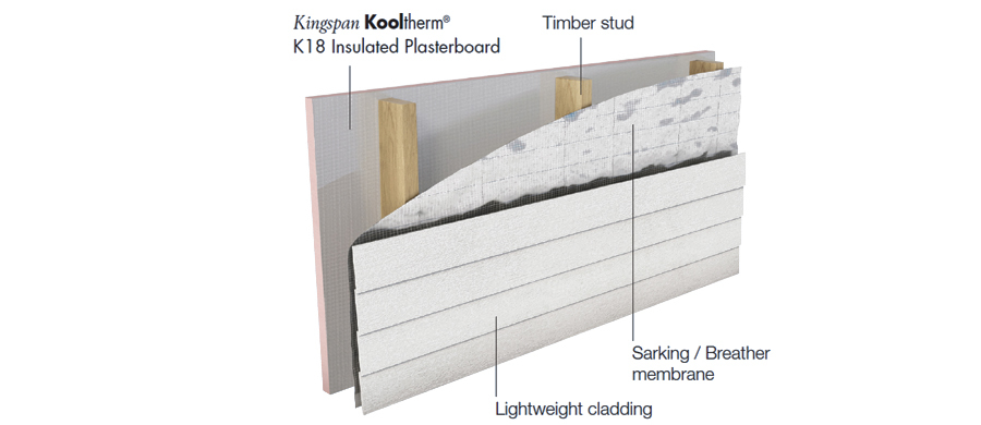 Kooltherm K18 R Value_Brick Veneer WallKooltherm K18 R Value_Timber Framed Wall