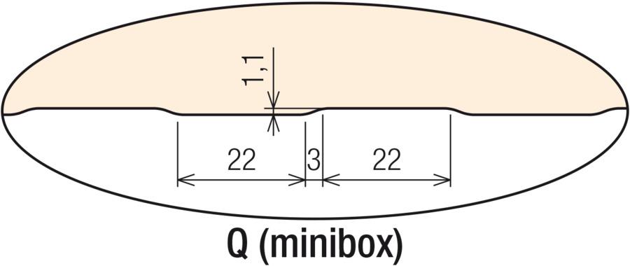 Q (minibox) vnútorný