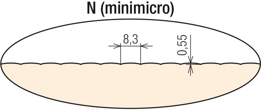 N (minimicro) vonkajší