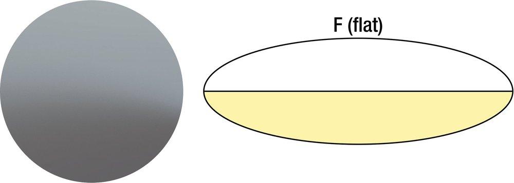 Flat, külső fegyverzet vastagsága 0,70 mm. Egyedi feltételekkel rendelhető.