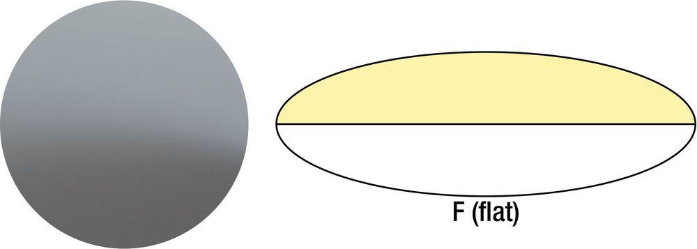 Flat-int