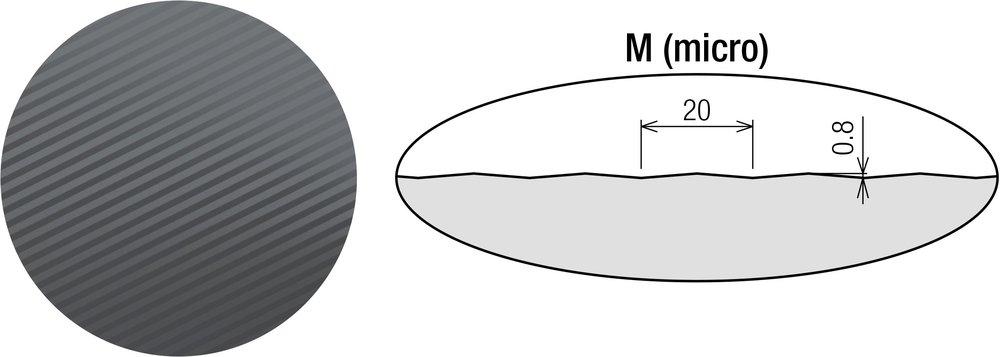 Micro (1)