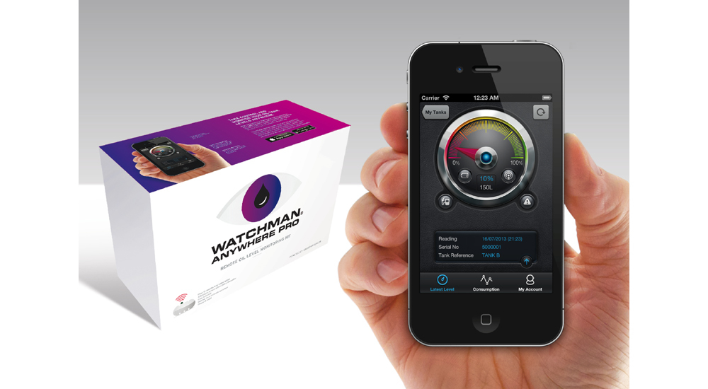Watchman PRO Pack & iPhone