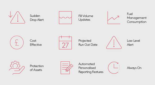 benefits of smart monitoring