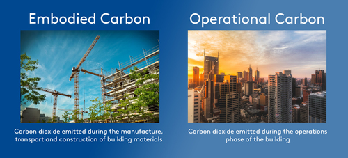 Embodied-Carbon-vs-Operational-Carbon_Blog_NA