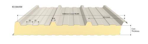 RW Profile Roof Dimensions_Technical_RW_Aus