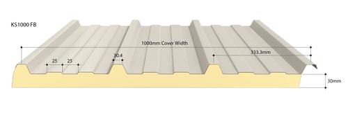 AUS Foilback Profile Roof Dimensions
