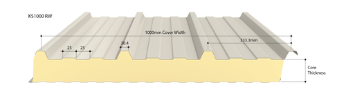 AUS RW Profile Wall Dimensions