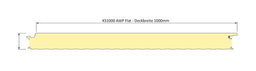 AWP_Profilquerschnitt_Flat_high
