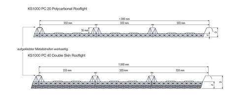 Render_Profilquerschnitt-PC-Rooflights