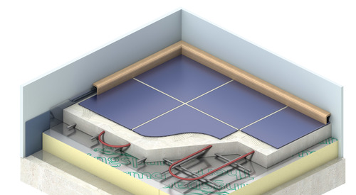 Application Therma TF70 Floorboard