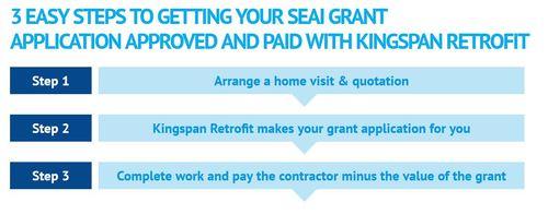 SEAI Grants