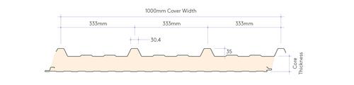 Trapezoidal Wall KS1000 RW
