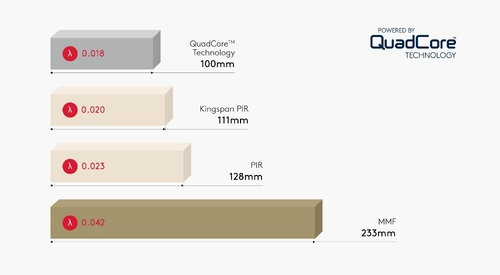 Kingspan_World_Leading_Thermal_Efficiency_1000x550