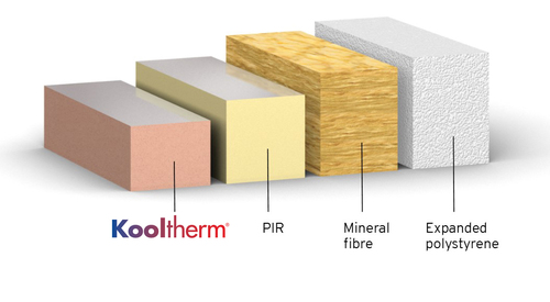 Kooltherm Thickness Comparison