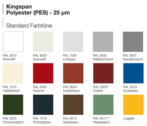 Kingspan Polyester (PES)