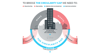 Cirlcularity_Gap_blog_NA