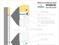 Stenovy prosvetlovaci panel KS1000 WL - montážna schéma