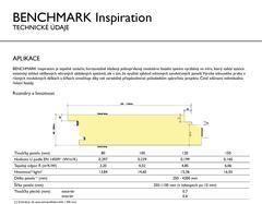Kingspan Inspiration_TECHNICKE UDAJE_(1)_CZ