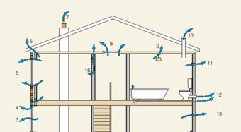airtightness illustration